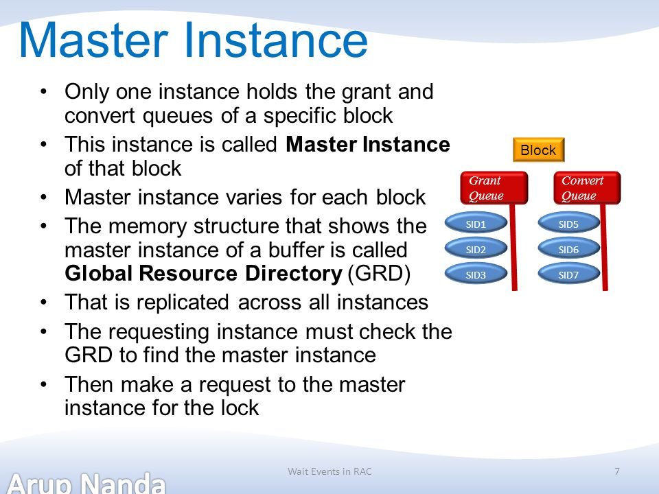 Master Instance Only one instance holds the grant and convert queues of a specific block This instance is called Master Instance of that block Master