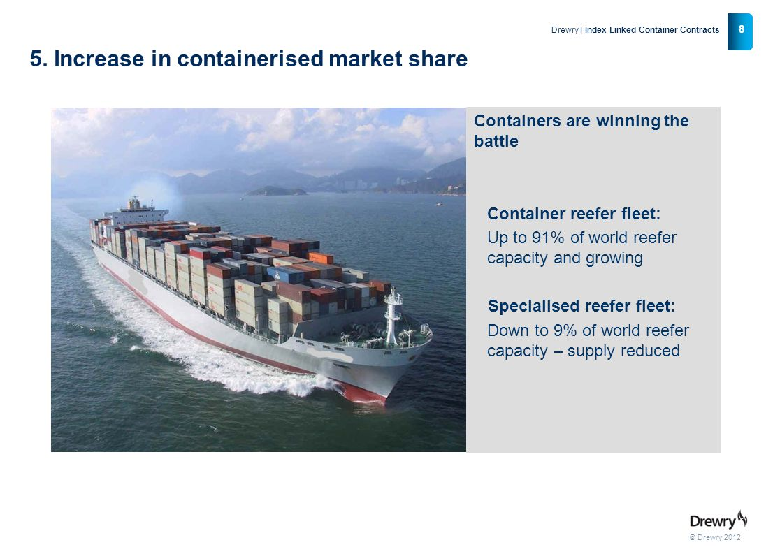 © Drewry 2012 9 Drewry | Index Linked Container Contracts 6.
