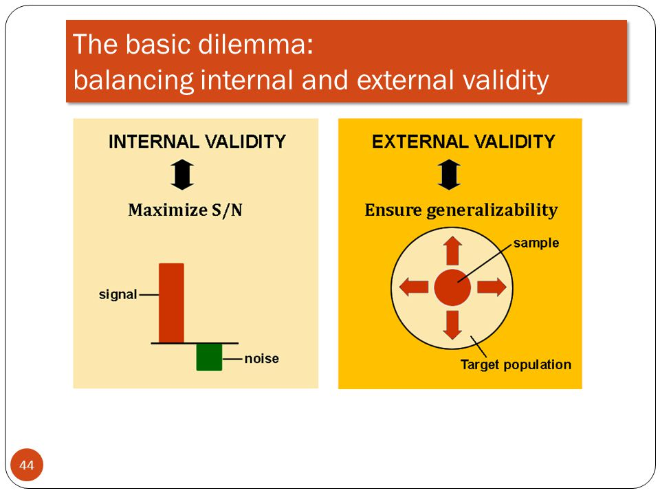 The basic dilemma: balancing internal and external validity 44