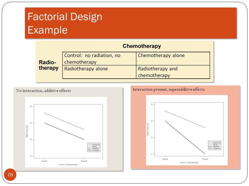Factorial Design Example 78 No interaction, additive effects Interaction present, superadditive effects