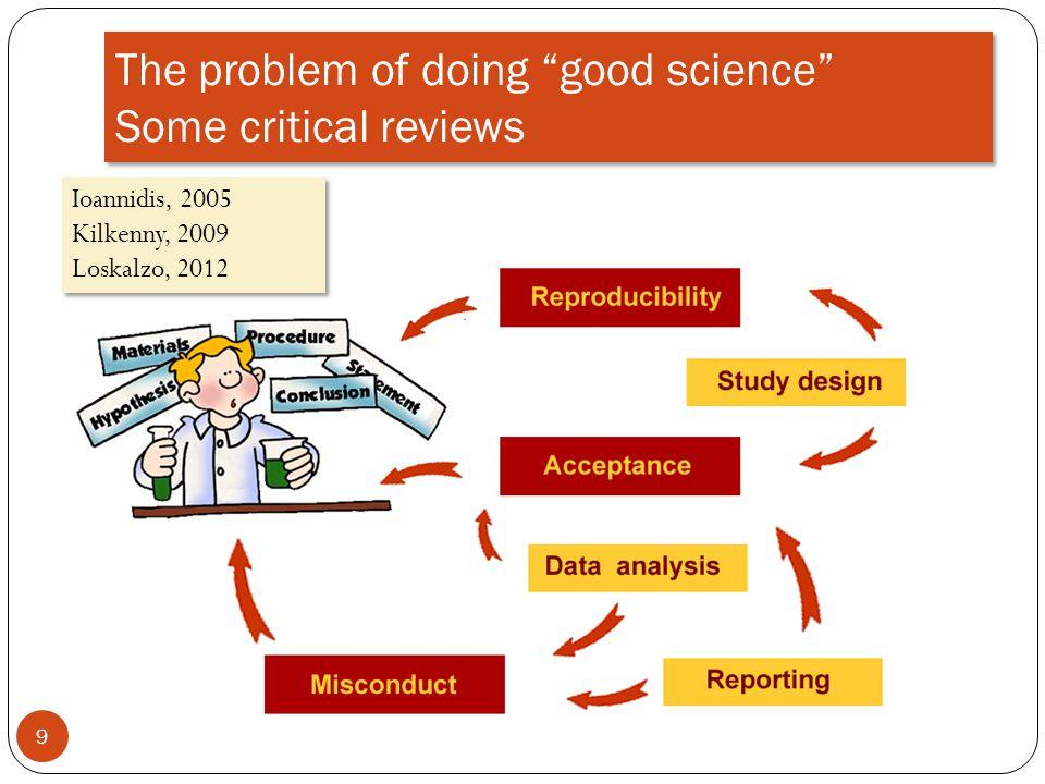 The problem of doing good science Some critical reviews 9 Ioannidis, 2005 Kilkenny, 2009 Loskalzo, 2012 Ioannidis, 2005 Kilkenny, 2009 Loskalzo, 2012