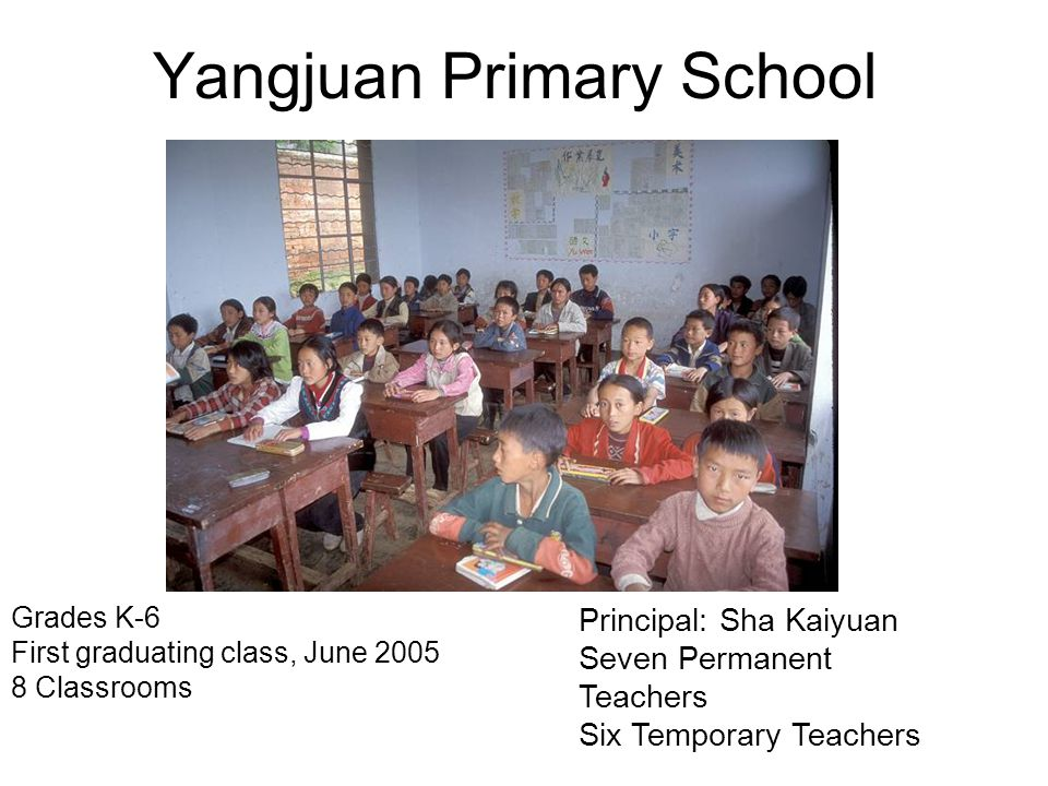 Yangjuan Primary School Grades K-6 First graduating class, June 2005 8 Classrooms Principal: Sha Kaiyuan Seven Permanent Teachers Six Temporary Teachers