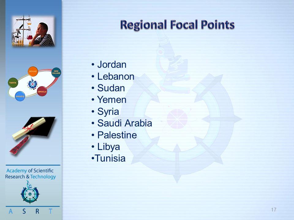17 Jordan Lebanon Sudan Yemen Syria Saudi Arabia Palestine Libya Tunisia