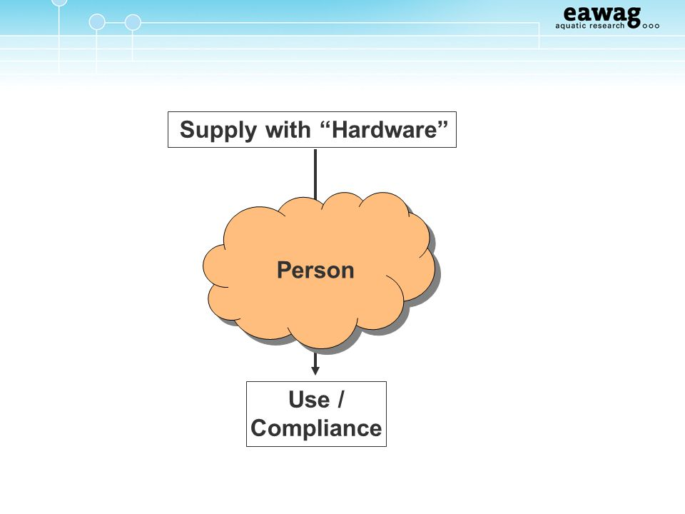Supply with Hardware Use / Compliance Person