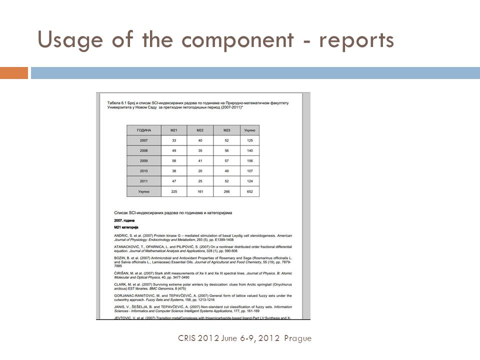 Usage of the component - reports CRIS 2012 June 6-9, 2012 Prague