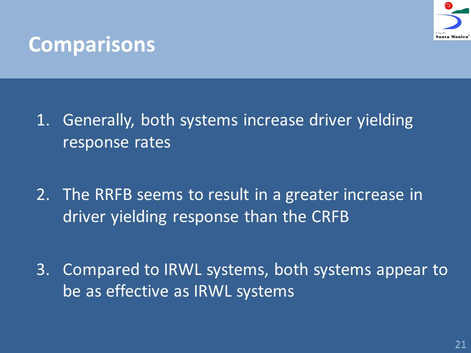 Comparisons 1.Generally, both systems increase driver yielding response rates 2.The RRFB seems to result in a greater increase in driver yielding response than the CRFB 3.Compared to IRWL systems, both systems appear to be as effective as IRWL systems 21