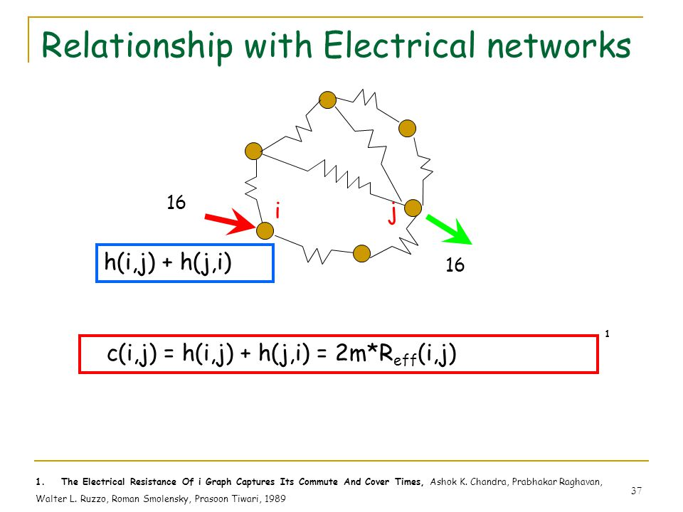 37 Relationship with Electrical networks ij 16 c(i,j) = h(i,j) + h(j,i) = 2m*R eff (i,j) h(i,j) + h(j,i) 1.The Electrical Resistance Of i Graph Captur