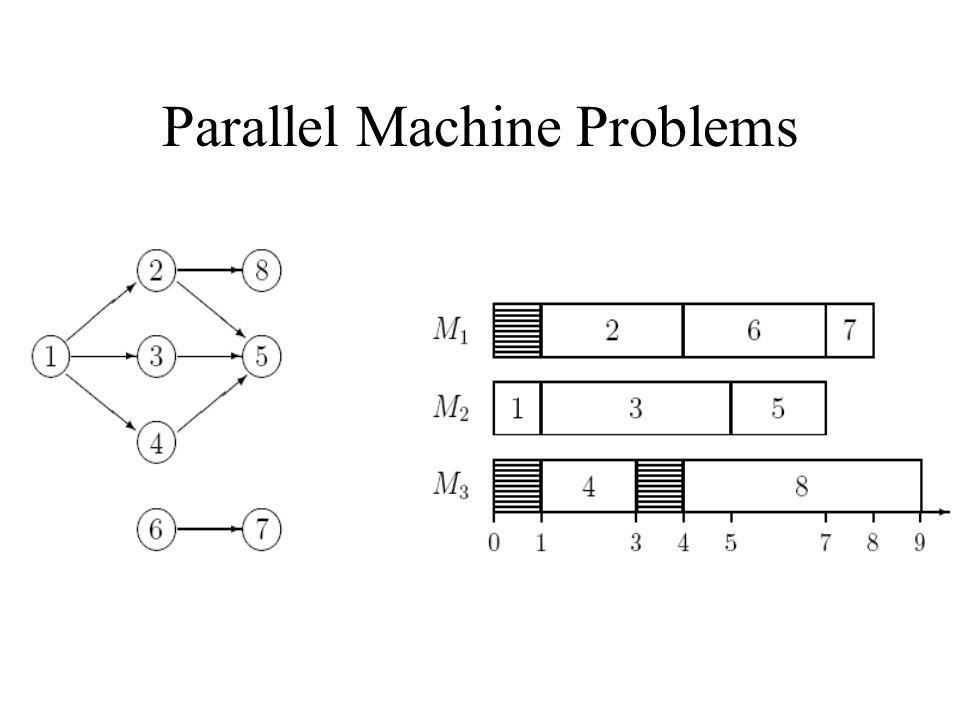 Parallel Machine Problems