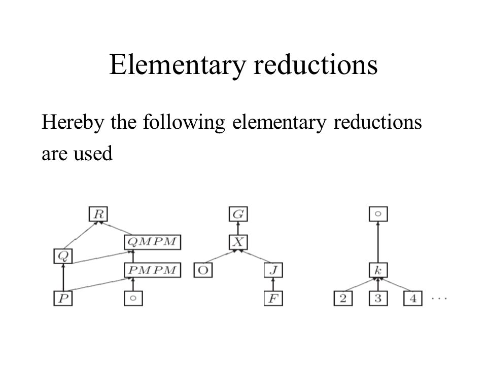 Elementary reductions Hereby the following elementary reductions are used