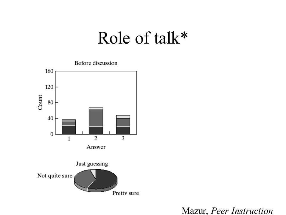 Role of talk* Mazur, Peer Instruction