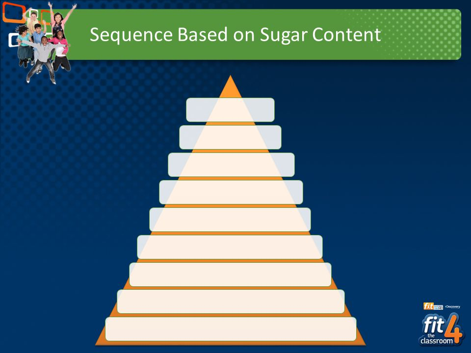 Sequence Based on Sugar Content