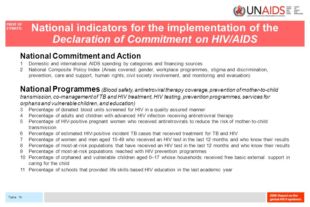 Table 2008 Report on the global AIDS epidemic National indicators for the implementation of the Declaration of Commitment on HIV/AIDS 1a National Indicators National Commitment and Action 1Domestic and international AIDS spending by categories and financing sources 2National Composite Policy Index (Areas covered: gender, workplace programmes, stigma and discrimination, prevention, care and support, human rights, civil society involvement, and monitoring and evaluation) National Programmes (Blood safety, antiretroviral therapy coverage, prevention of mother-to-child transmission, co-management of TB and HIV treatment, HIV testing, prevention programmes, services for orphans and vulnerable children, and education) 3Percentage of donated blood units screened for HIV in a quality assured manner 4Percentage of adults and children with advanced HIV infection receiving antiretroviral therapy 5Percentage of HIV-positive pregnant women who received antiretrovirals to reduce the risk of mother-to-child transmission 6Percentage of estimated HIV-positive incident TB cases that received treatment for TB and HIV 7Percentage of women and men aged 15-49 who received an HIV test in the last 12 months and who know their results 8Percentage of most-at-risk populations that have received an HIV test in the last 12 months and who know their results 9Percentage of most-at-risk populations reached with HIV prevention programmes 10Percentage of orphaned and vulnerable children aged 0–17 whose households received free basic external support in caring for the child 11Percentage of schools that provided life skills-based HIV education in the last academic year FIRST OF 2 PARTS: