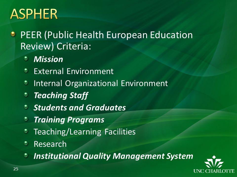 PEER (Public Health European Education Review) Criteria: Mission External Environment Internal Organizational Environment Teaching Staff Students and