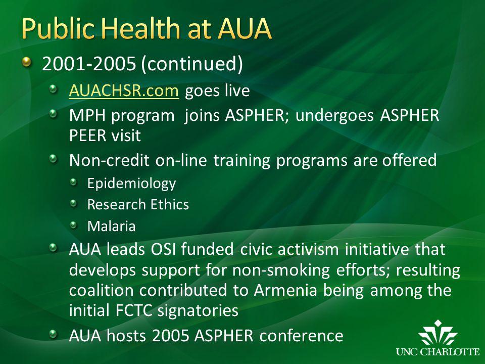 2001-2005 (continued) AUACHSR.comAUACHSR.com goes live MPH program joins ASPHER; undergoes ASPHER PEER visit Non-credit on-line training programs are