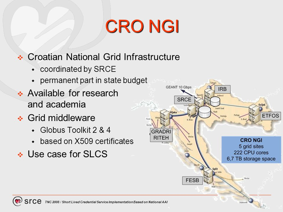 TNC 2008 / Short Lived Credential Service Implementation Based on National AAI CRO NGI Croatian National Grid Infrastructure coordinated by SRCE perma