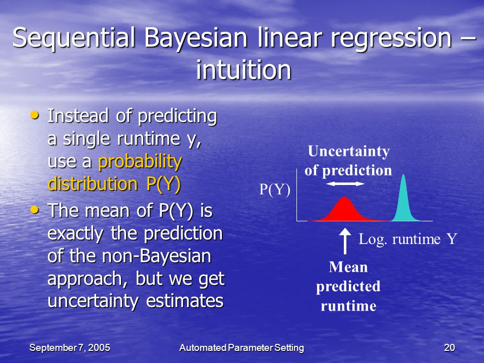 September 7, 2005Automated Parameter Setting20 Sequential Bayesian linear regression – intuition Instead of predicting a single runtime y, use a proba