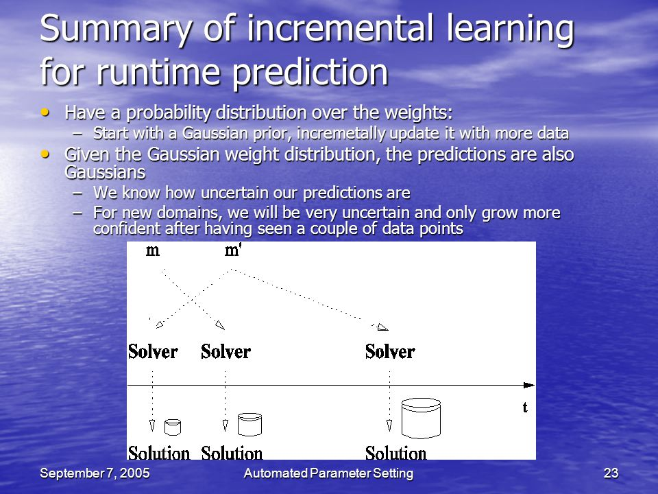 September 7, 2005Automated Parameter Setting23 Summary of incremental learning for runtime prediction Have a probability distribution over the weights