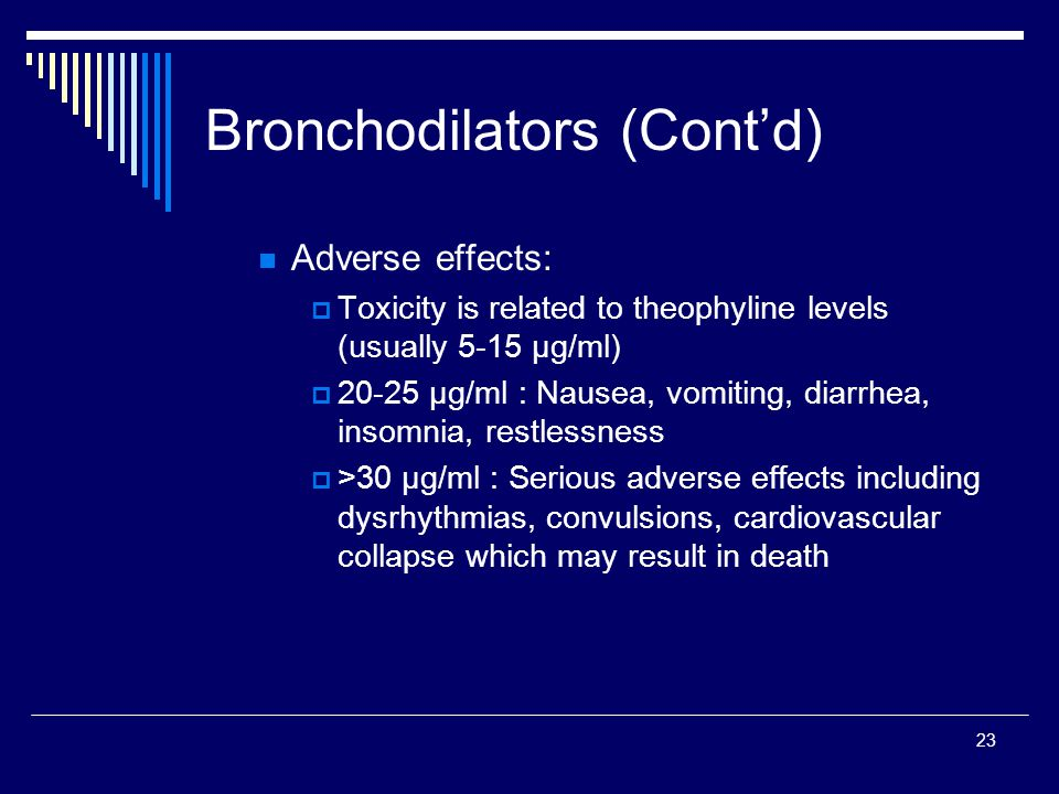 23 Bronchodilators (Contd) Adverse effects: Toxicity is related to theophyline levels (usually 5-15 µg/ml) 20-25 µg/ml : Nausea, vomiting, diarrhea, i