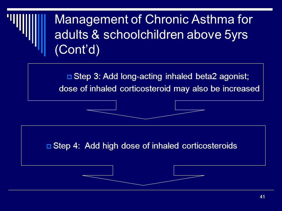 41 Management of Chronic Asthma for adults & schoolchildren above 5yrs (Contd) Step 3: Add long-acting inhaled beta2 agonist; dose of inhaled corticos