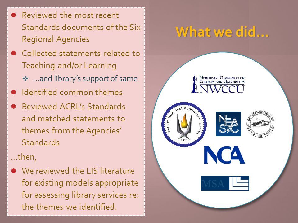 What we did… Reviewed the most recent Standards documents of the Six Regional Agencies Collected statements related to Teaching and/or Learning …and librarys support of same Identified common themes Reviewed ACRLs Standards and matched statements to themes from the Agencies Standards …then, We reviewed the LIS literature for existing models appropriate for assessing library services re: the themes we identified.