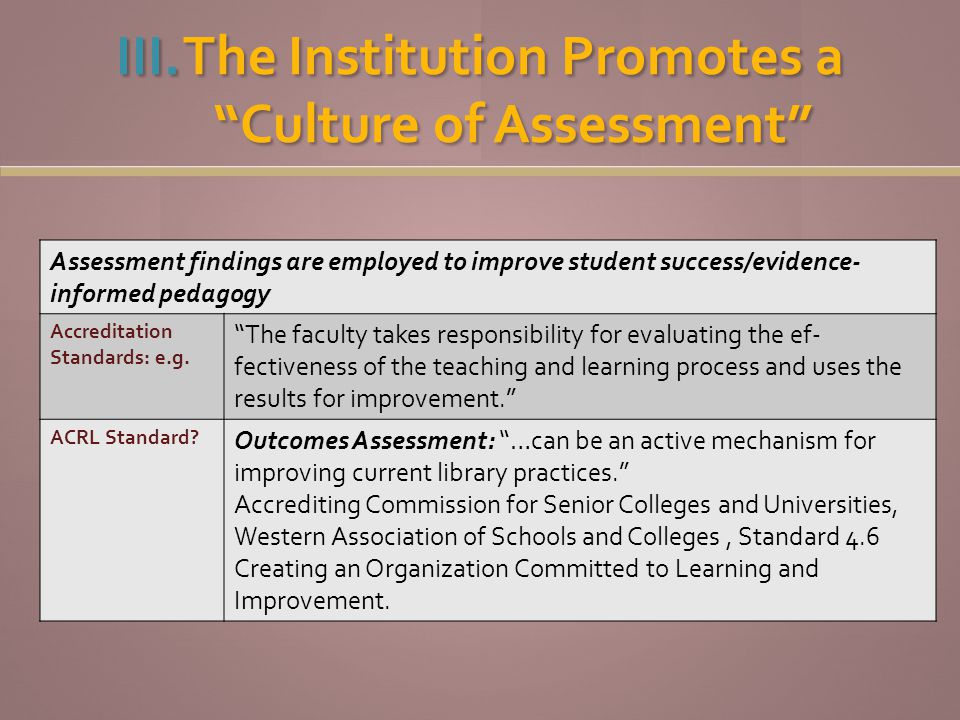 Assessment findings are employed to improve student success/evidence- informed pedagogy Accreditation Standards: e.g.