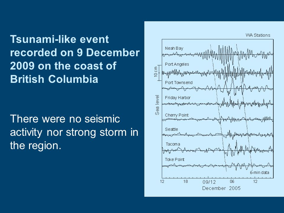 Tsunami-like event recorded on 9 December 2009 on the coast of British Columbia There were no seismic activity nor strong storm in the region.