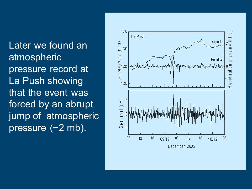 Later we found an atmospheric pressure record at La Push showing that the event was forced by an abrupt jump of atmospheric pressure (~2 mb).