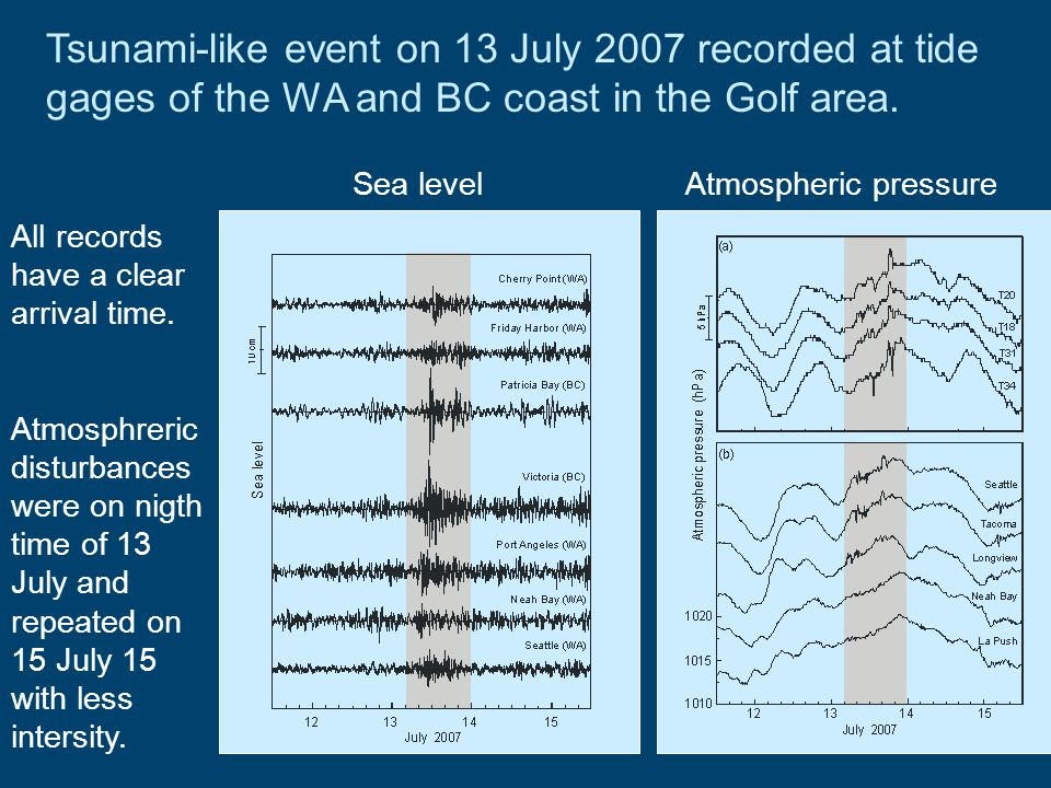 All records have a clear arrival time. Atmosphreric disturbances were on nigth time of 13 July and repeated on 15 July 15 with less intersity. Sea lev