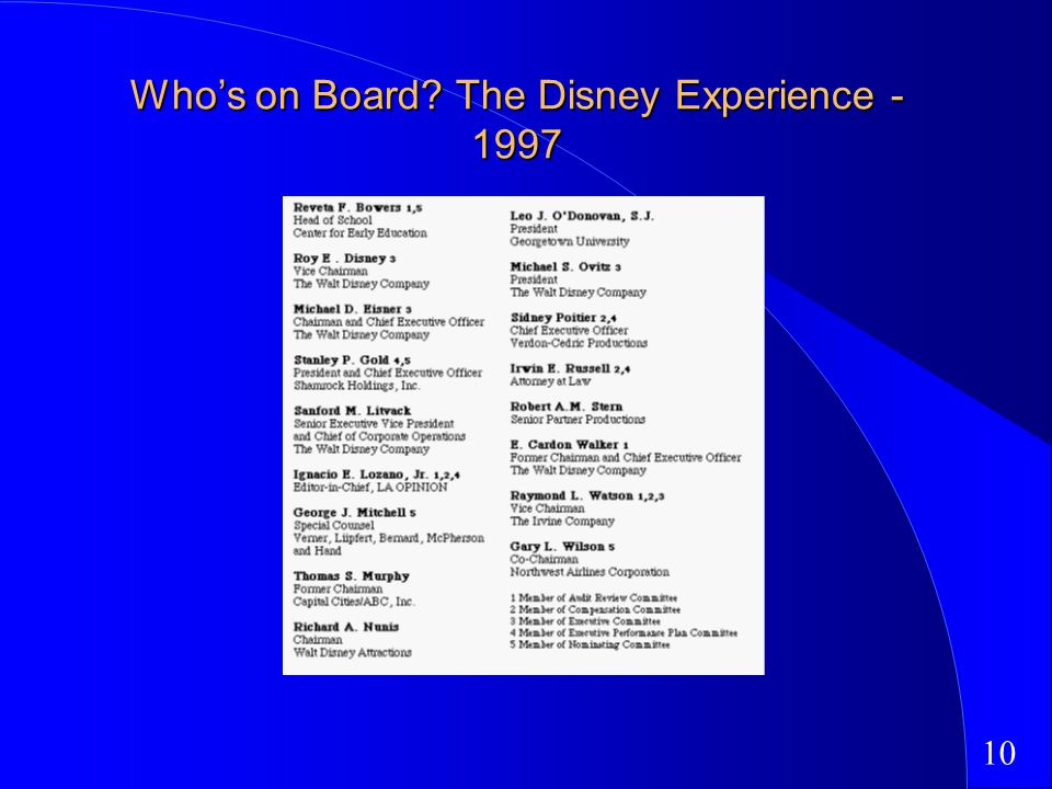 10 Whos on Board? The Disney Experience - 1997