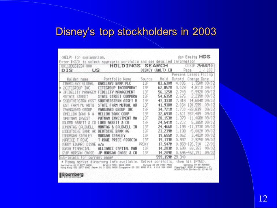 12 Disneys top stockholders in 2003