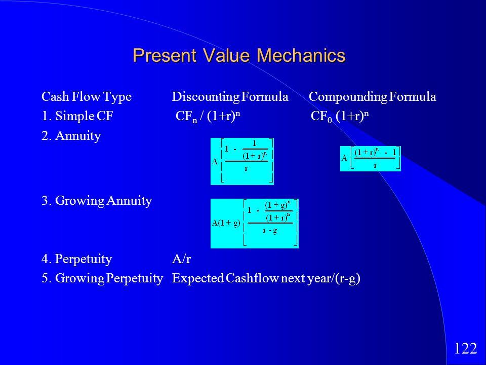 122 Present Value Mechanics Cash Flow TypeDiscounting FormulaCompounding Formula 1. Simple CF CF n / (1+r) n CF 0 (1+r) n 2. Annuity 3. Growing Annuit