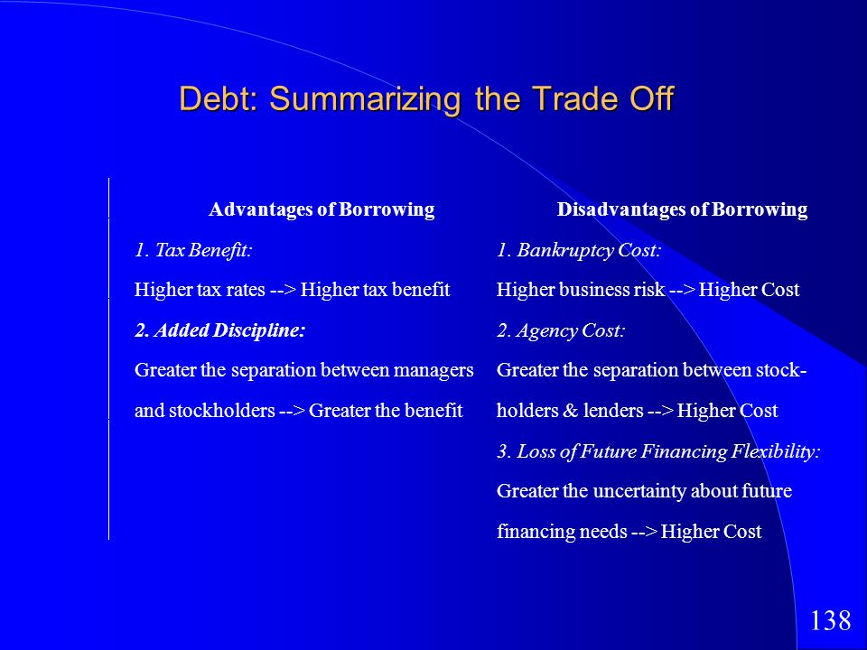 138 Debt: Summarizing the Trade Off Advantages of BorrowingDisadvantages of Borrowing 1.