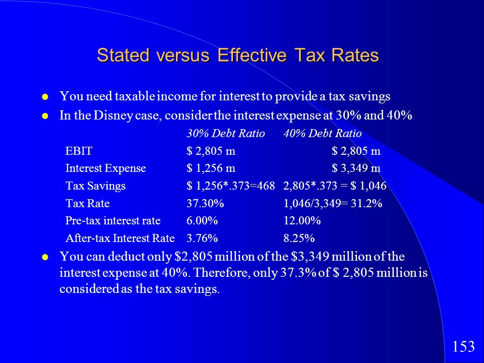 153 Stated versus Effective Tax Rates You need taxable income for interest to provide a tax savings In the Disney case, consider the interest expense at 30% and 40% 30% Debt Ratio40% Debt Ratio EBIT$ 2,805 m$ 2,805 m Interest Expense$ 1,256 m$ 3,349 m Tax Savings$ 1,256*.373=468 2,805*.373 = $ 1,046 Tax Rate 37.30%1,046/3,349= 31.2% Pre-tax interest rate6.00%12.00% After-tax Interest Rate3.76%8.25% You can deduct only $2,805 million of the $3,349 million of the interest expense at 40%.