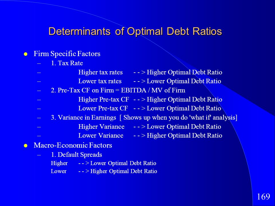 169 Determinants of Optimal Debt Ratios Firm Specific Factors –1. Tax Rate –Higher tax rates- - > Higher Optimal Debt Ratio –Lower tax rates- - > Lowe