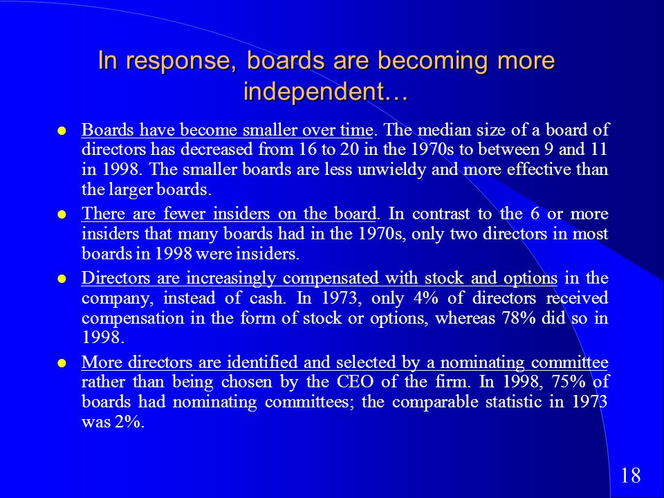 18 In response, boards are becoming more independent… Boards have become smaller over time.