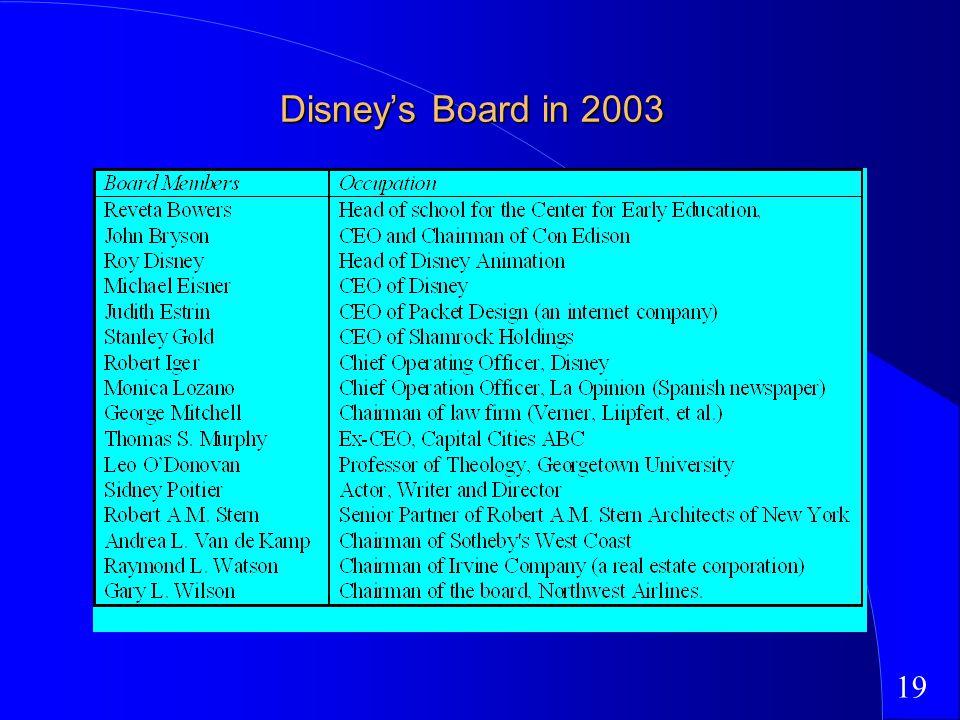19 Disneys Board in 2003
