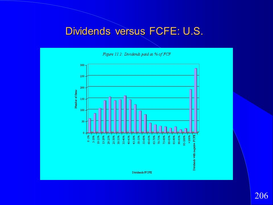 206 Dividends versus FCFE: U.S.