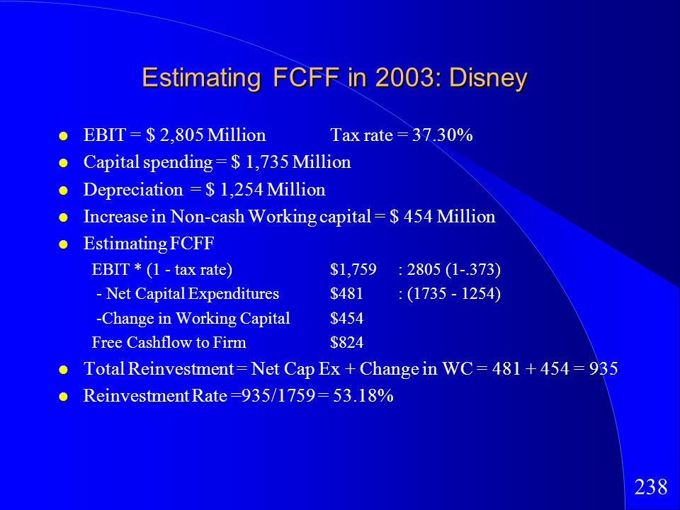 238 Estimating FCFF in 2003: Disney EBIT = $ 2,805 MillionTax rate = 37.30% Capital spending = $ 1,735 Million Depreciation = $ 1,254 Million Increase in Non-cash Working capital = $ 454 Million Estimating FCFF EBIT * (1 - tax rate)$1,759 : 2805 (1-.373) - Net Capital Expenditures$481 : (1735 - 1254) -Change in Working Capital$454 Free Cashflow to Firm$824 Total Reinvestment = Net Cap Ex + Change in WC = 481 + 454 = 935 Reinvestment Rate =935/1759 = 53.18%