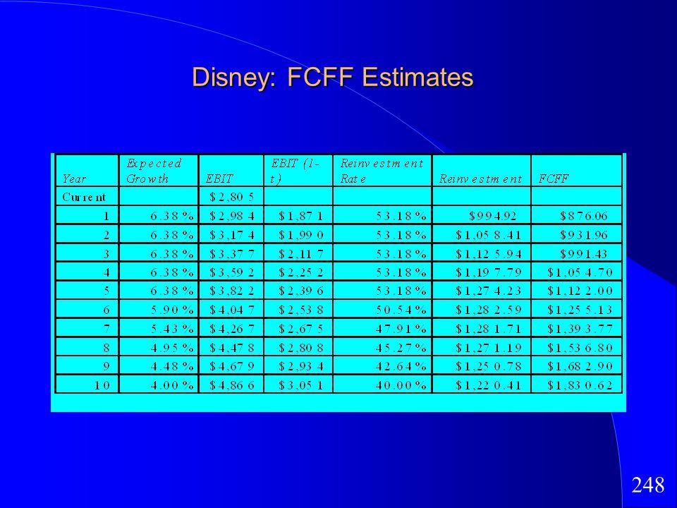 248 Disney: FCFF Estimates