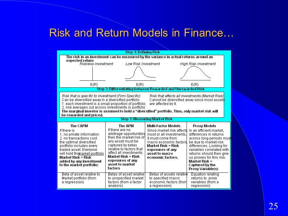 25 Risk and Return Models in Finance…