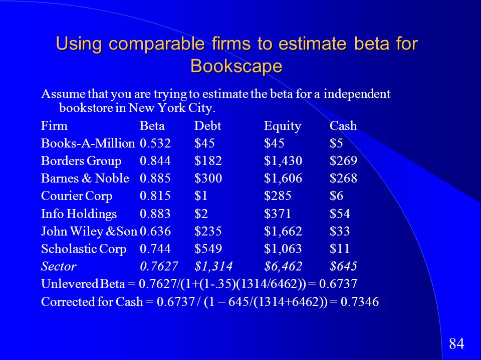 84 Using comparable firms to estimate beta for Bookscape Assume that you are trying to estimate the beta for a independent bookstore in New York City.