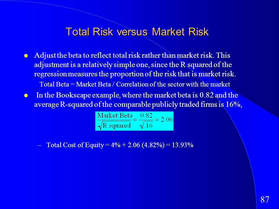87 Total Risk versus Market Risk Adjust the beta to reflect total risk rather than market risk. This adjustment is a relatively simple one, since the