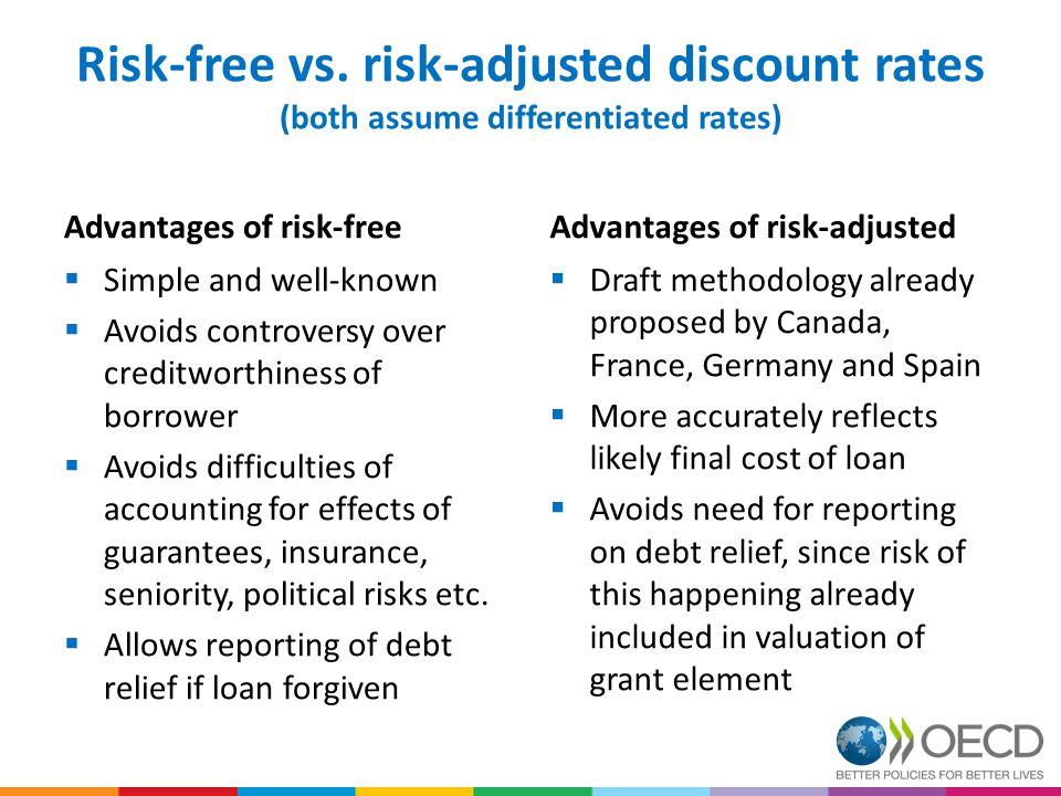 Risk-free vs.