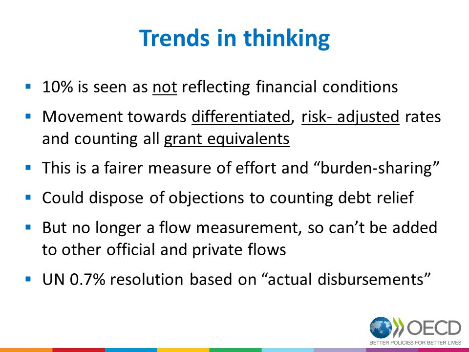 Trends in thinking 10% is seen as not reflecting financial conditions Movement towards differentiated, risk- adjusted rates and counting all grant equivalents This is a fairer measure of effort and burden-sharing Could dispose of objections to counting debt relief But no longer a flow measurement, so cant be added to other official and private flows UN 0.7% resolution based on actual disbursements