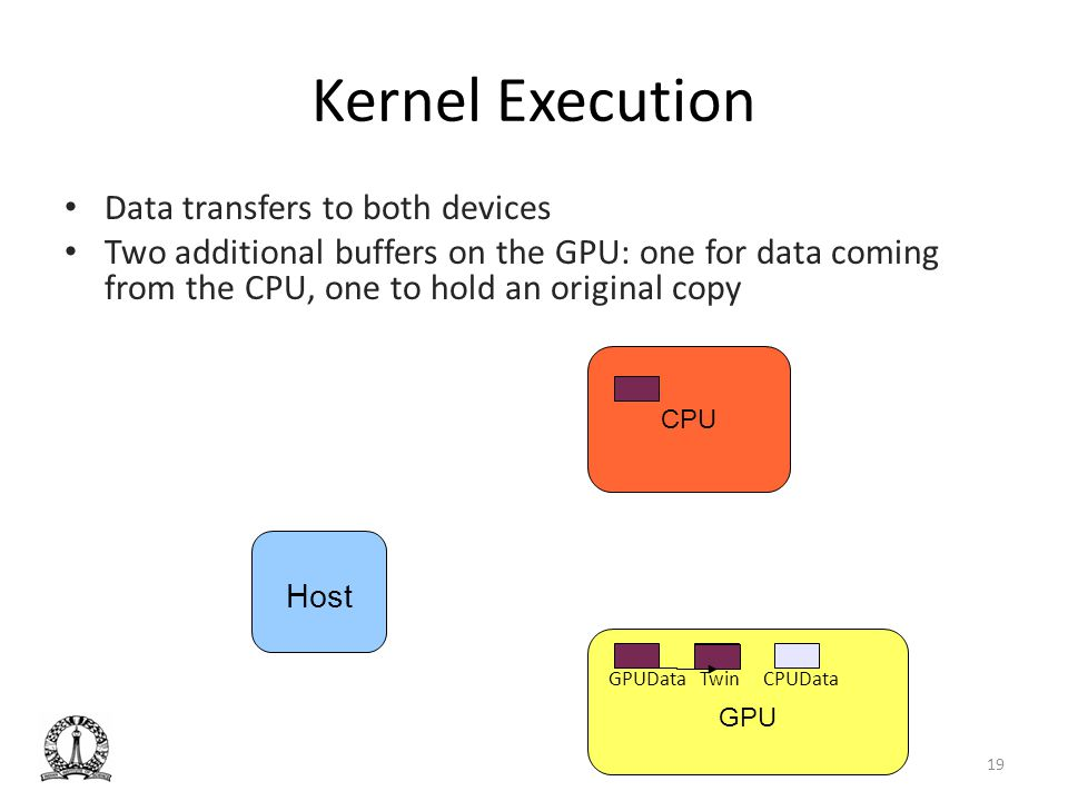 Kernel Execution Data transfers to both devices Two additional buffers on the GPU: one for data coming from the CPU, one to hold an original copy CPU