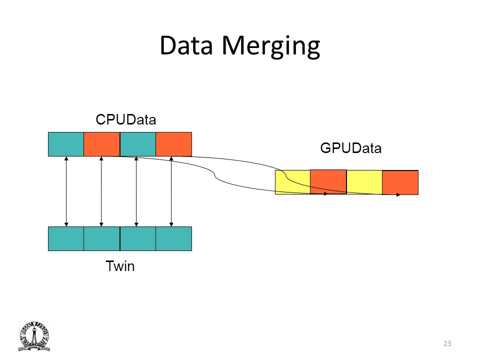 Data Merging CPUData Twin GPUData 23