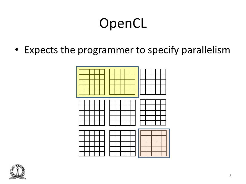 OpenCL Expects the programmer to specify parallelism 8