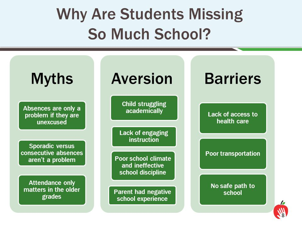 8 Why Are Students Missing So Much School? Myths Absences are only a problem if they are unexcused Sporadic versus consecutive absences arent a proble