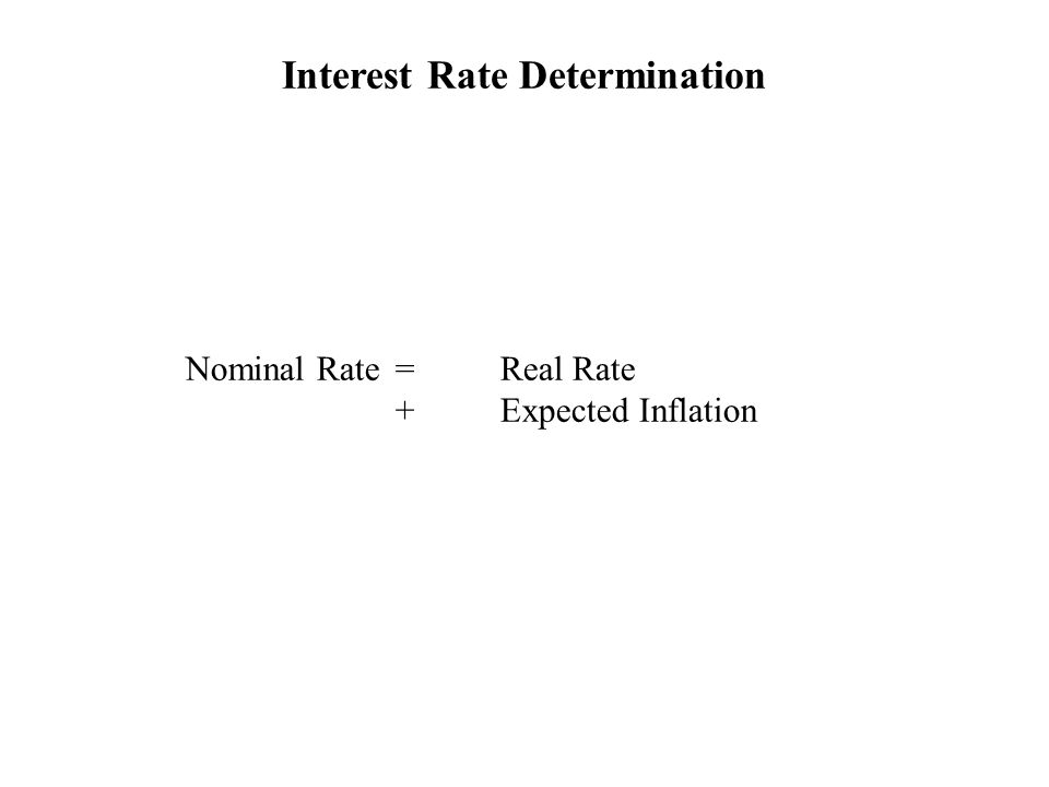 Interest Rate Determination Nominal Rate = Real Rate +Expected Inflation