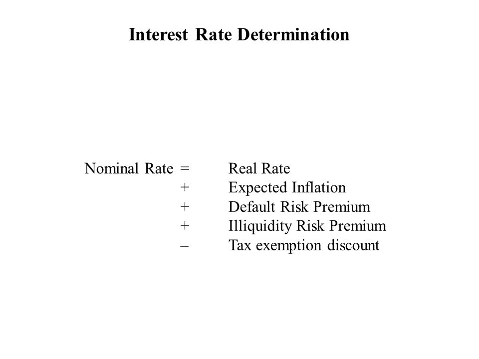 Interest Rate Determination Nominal Rate = Real Rate +Expected Inflation +Default Risk Premium +Illiquidity Risk Premium –Tax exemption discount